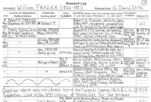 Example of a handwritten research log, for a researcher investigating William Frazer. Columns include dates, place of research, purpose, call number, source, document number and results. The bottom of the log includes a research question and suggestion, which help to shape the research.